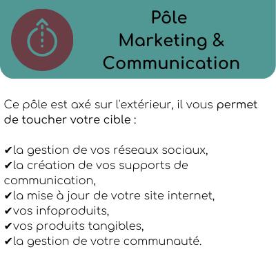 pole marketing communication entreprise back office